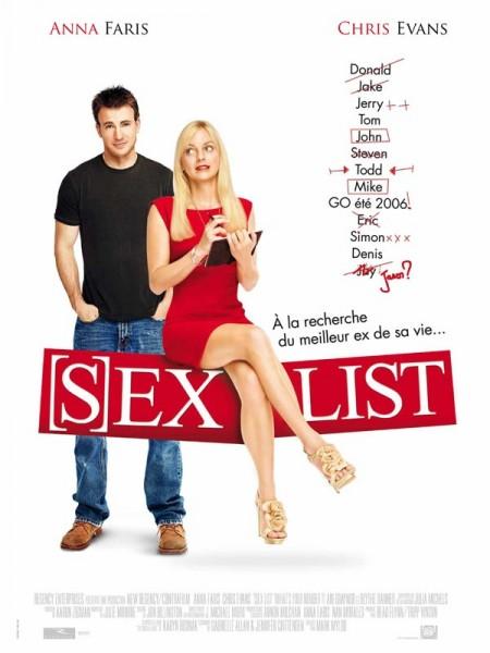 Cine974, (S)ex List