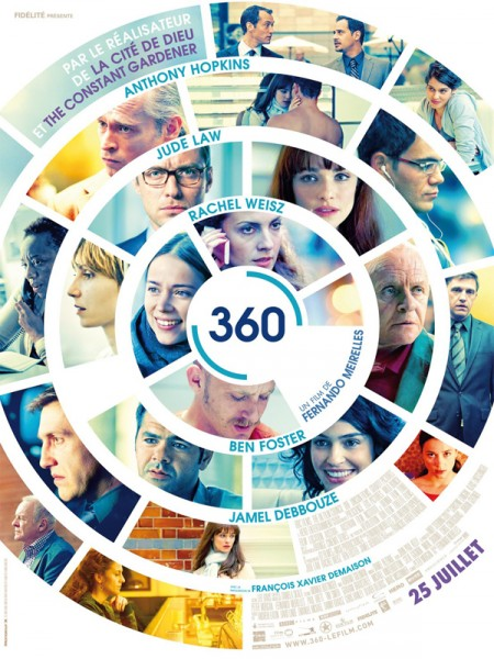 Cine974, 360