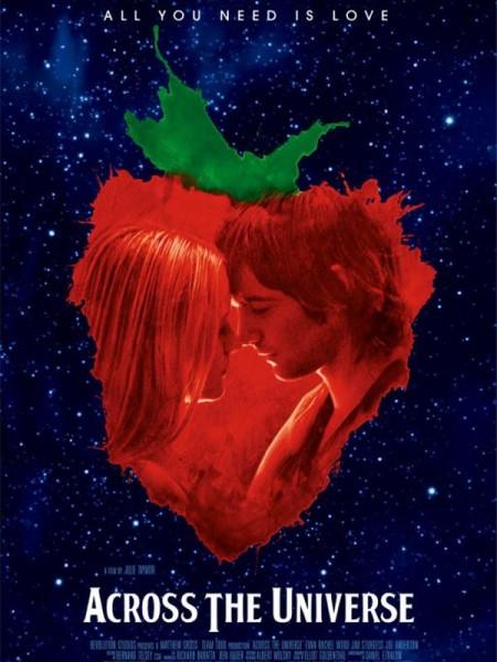 Cine974, Across the Universe
