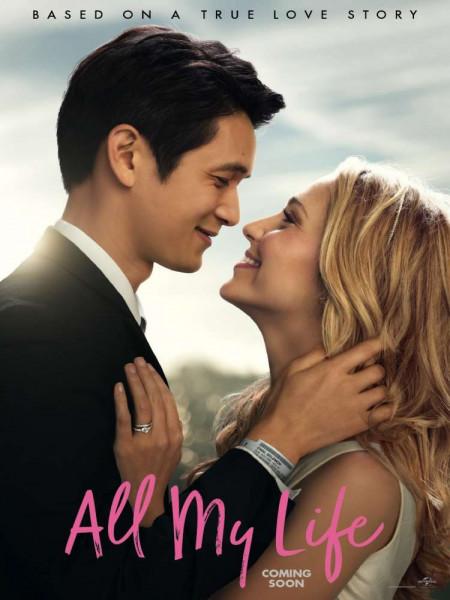 Cine974, All My Life