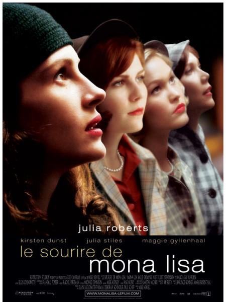 Cine974, Le Sourire de Mona Lisa