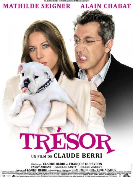 Cine974, Trésor
