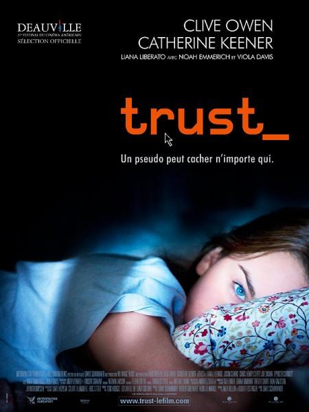 Cine974, Trust
