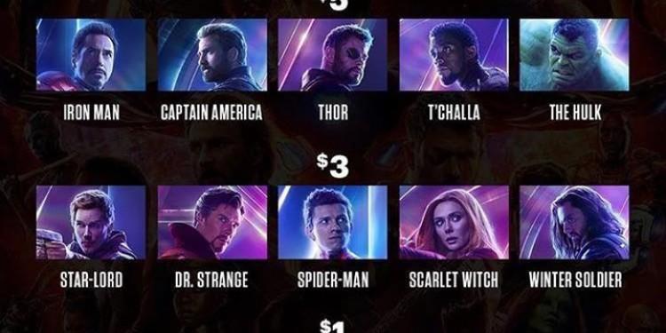 Composez votre team Avengers. Alors quel serait votre choix ? Vo...