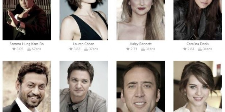 Anniversaires d'acteurs/actrices en ce lundi 7 janvier