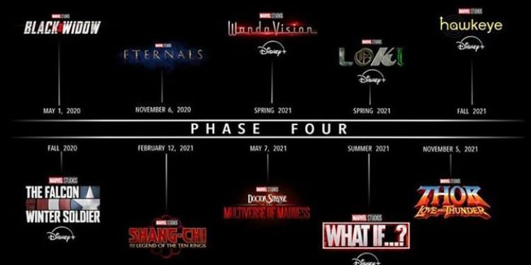 Les dates de sorties des films de la phase 4 du MCU !